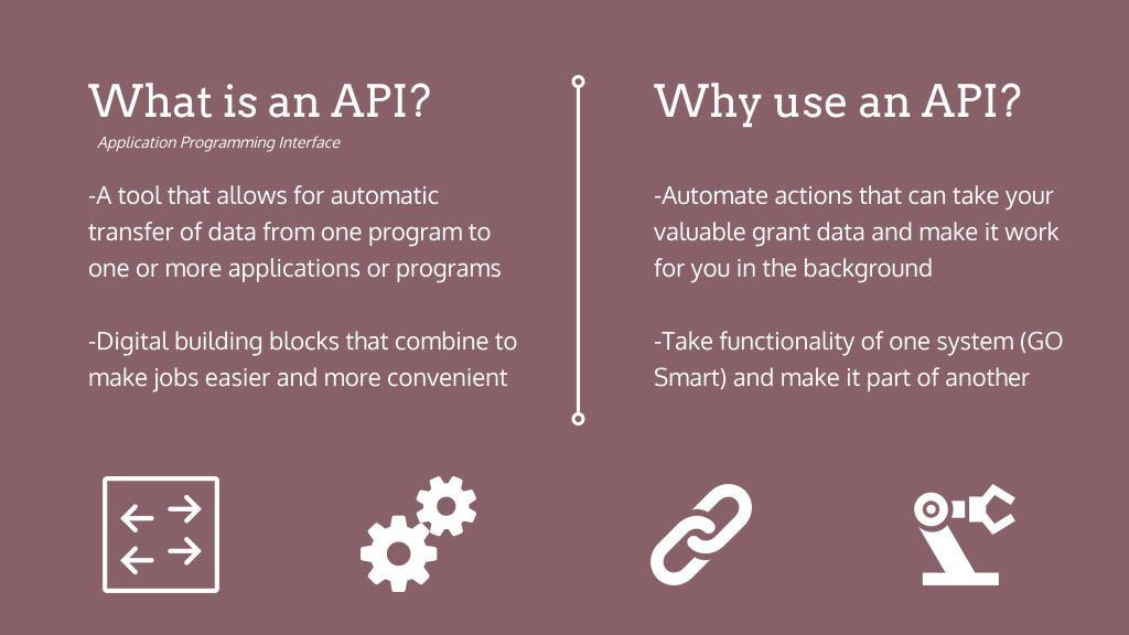 What is an API? Application Programming Interface A tool that allows for automatic transfer of data from one program to one or more applications or programs. Digital building blocks which combine to create amazing experiences that make jobs easier and more convenient! Why use an API? Automate actions that can take your valuable grant data and make it work for you in the background. Take functionality of one system (GO Smart) and make it part of another.