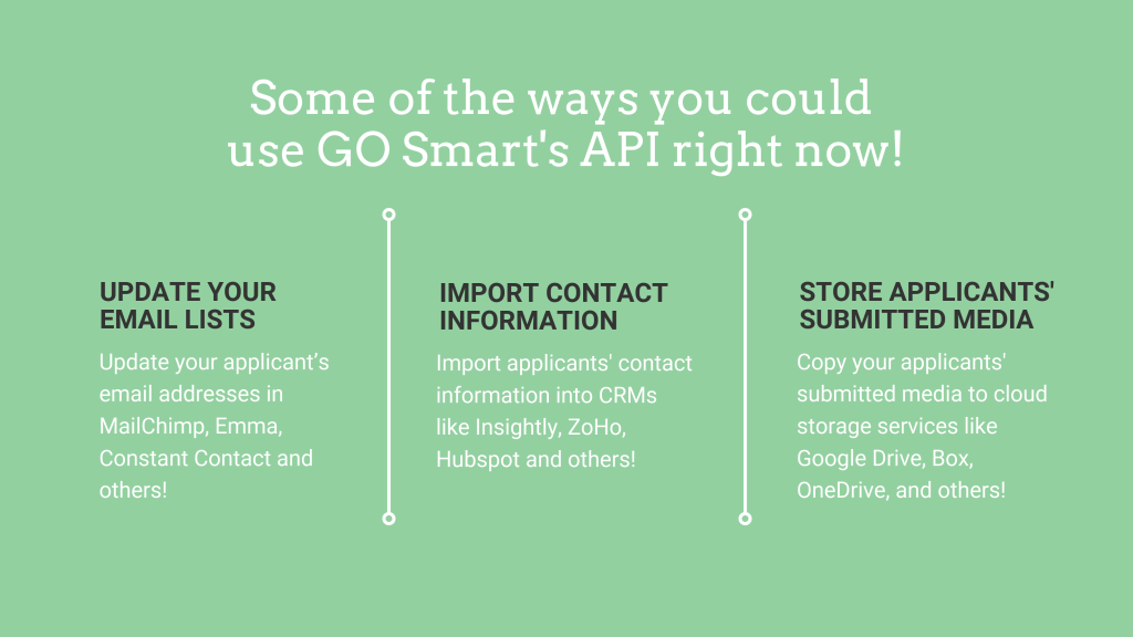 Some of the ways you could use GO Smart's API right now! Update your email lists. Import Contact Information. Store applicant's submitted data