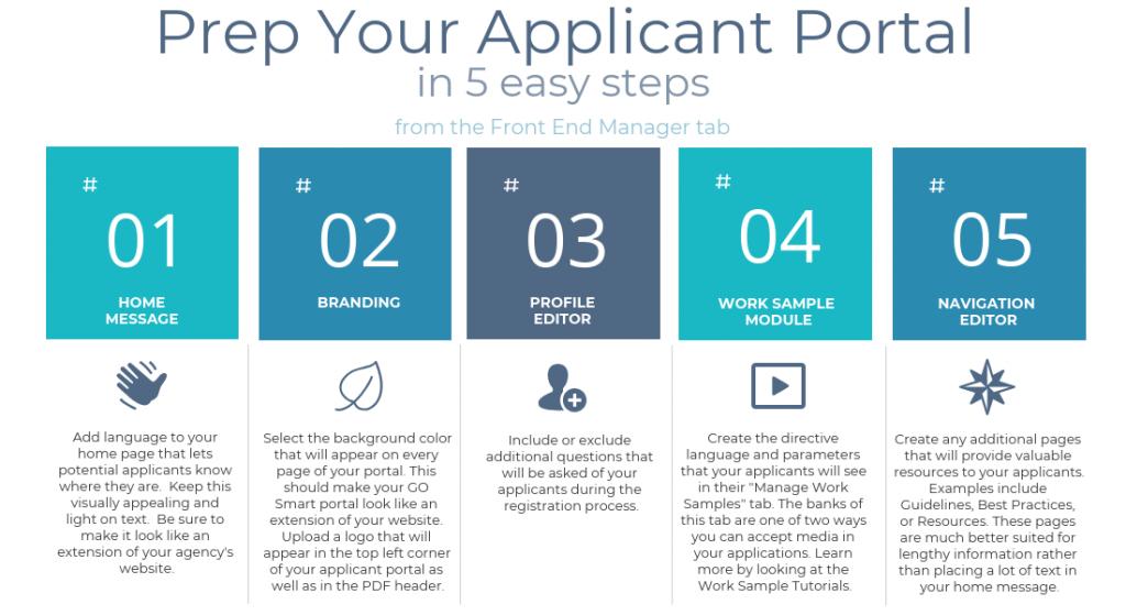 5 steps to prepare your applicant portal