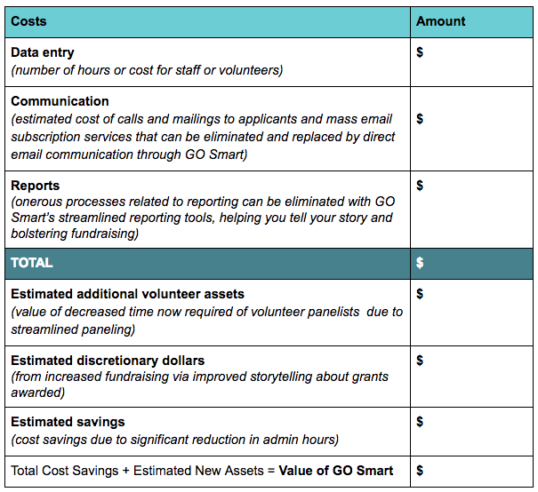 GO Smart Cost Benefit Analysis and Worksheet