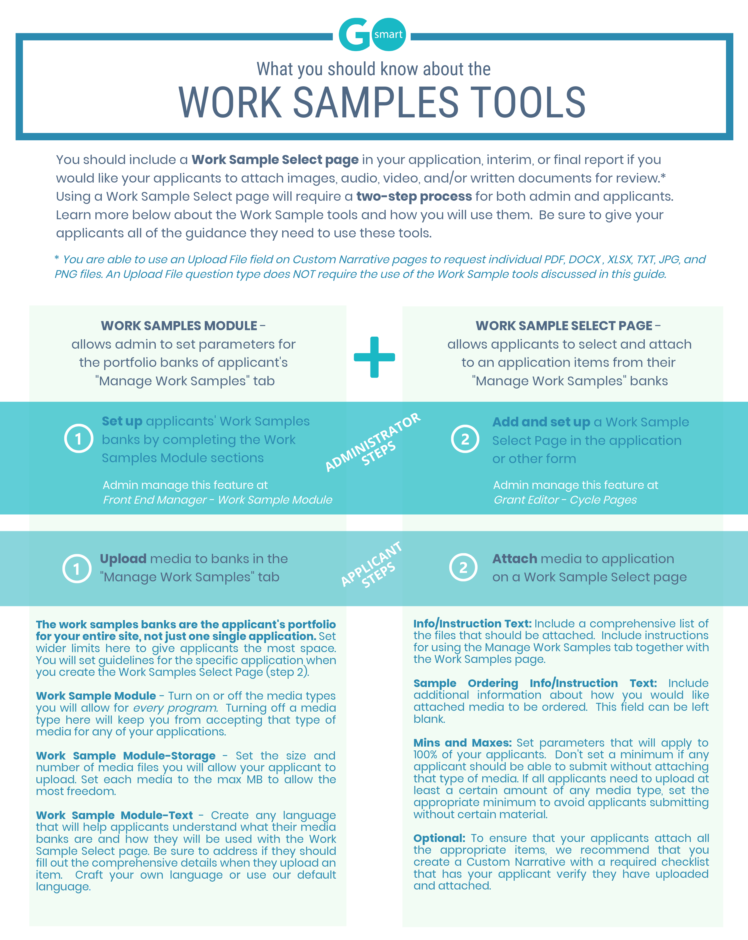 Work Sample Tools