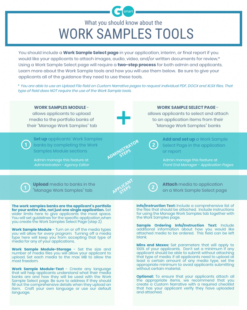 Work Sample Tools